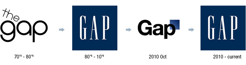 Gap's Logo Evolution